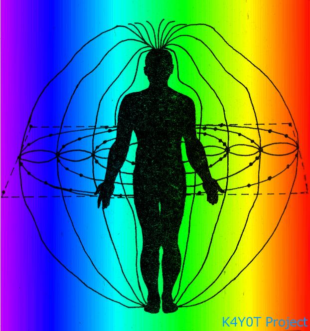 Аум Синтез Мистических Учений Запада И Востока